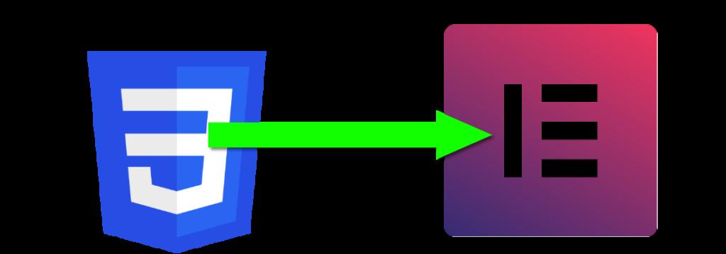 CSS mit Elementor