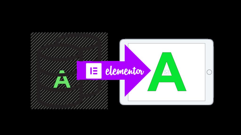 Dynamische Inhalte mit Elementor